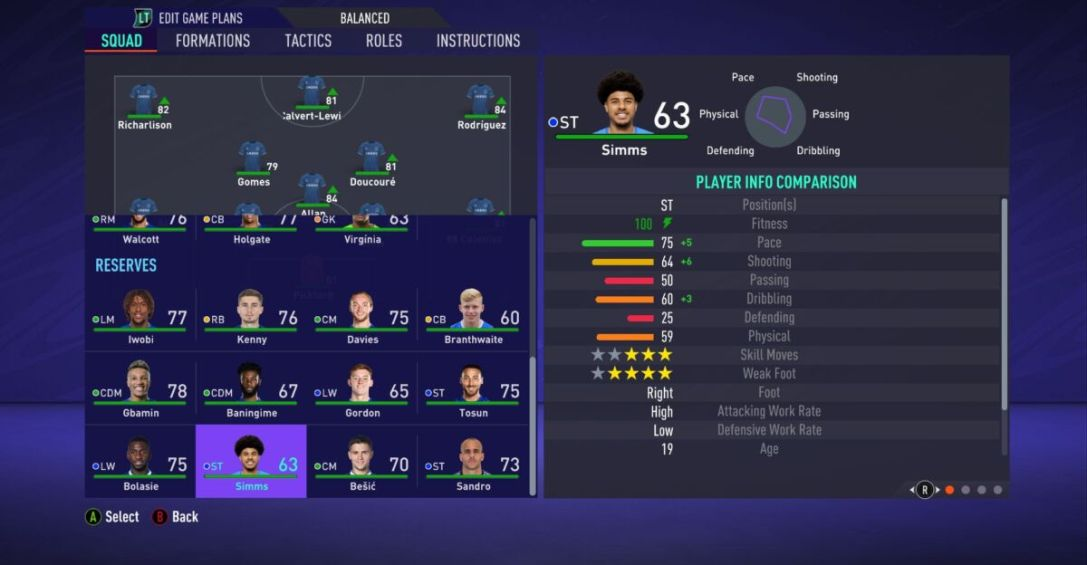 FIFA 21 Ellis Simms