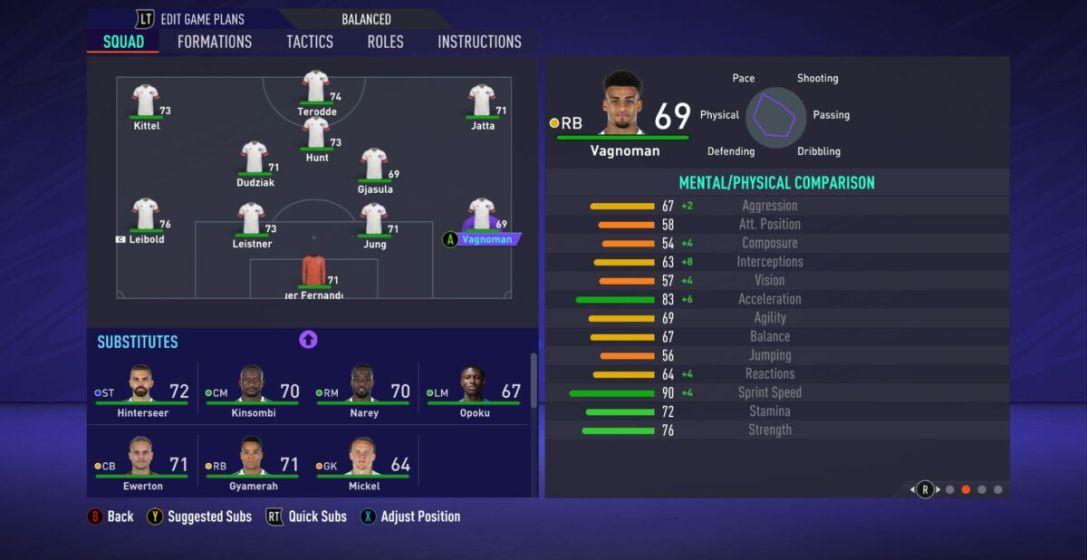 Josha Vagnoman FIFA 21