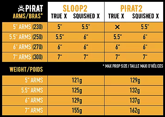 Sloop v2 et Pirat V2