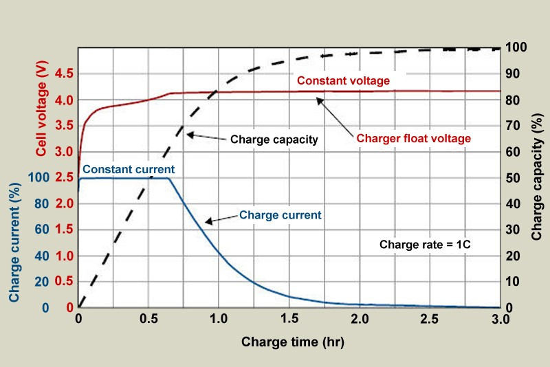 guide-chargement-charger-parallele-lipos_process