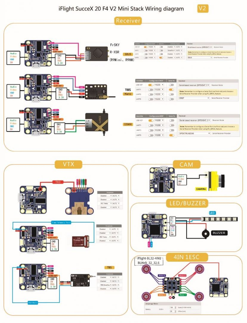 Iflight Succex Mini F4 schéma de branchement