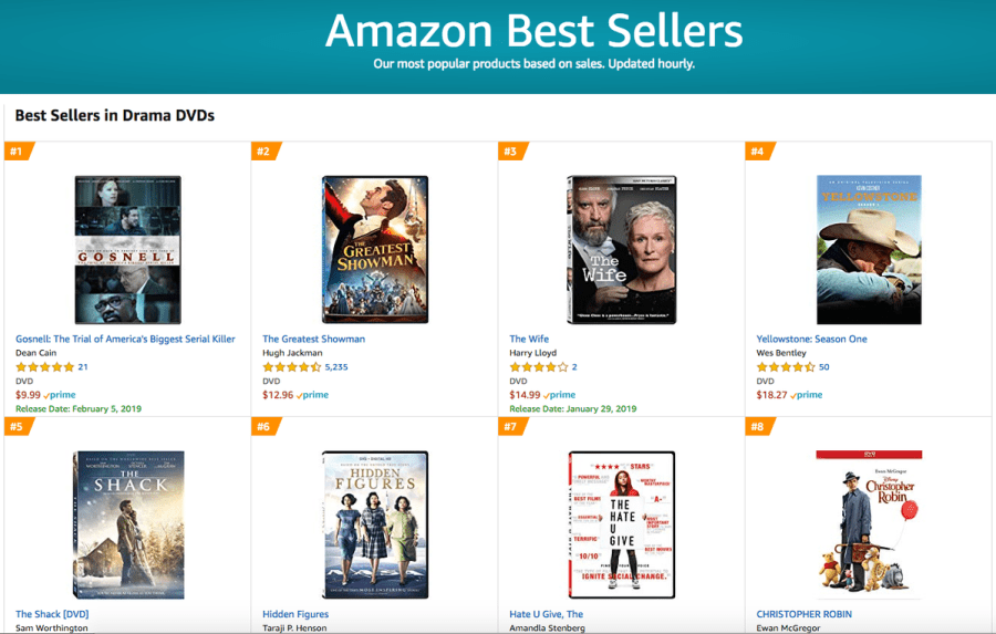 Gosnell Movie Amazon Ranking