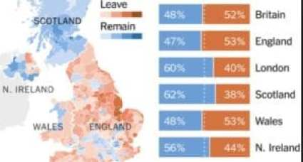 Brexit vote breakdown graphic