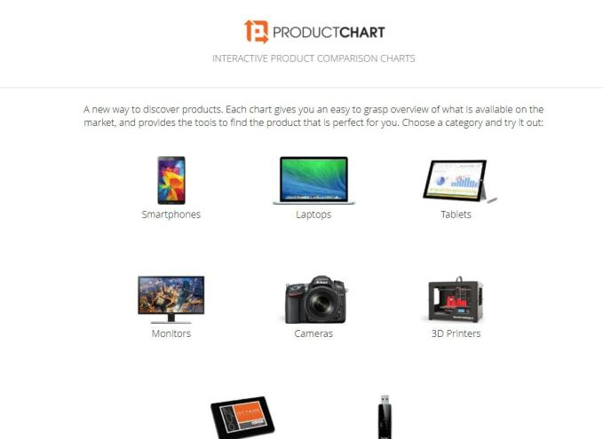 cover_productchart