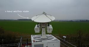 Annotated X-band radar