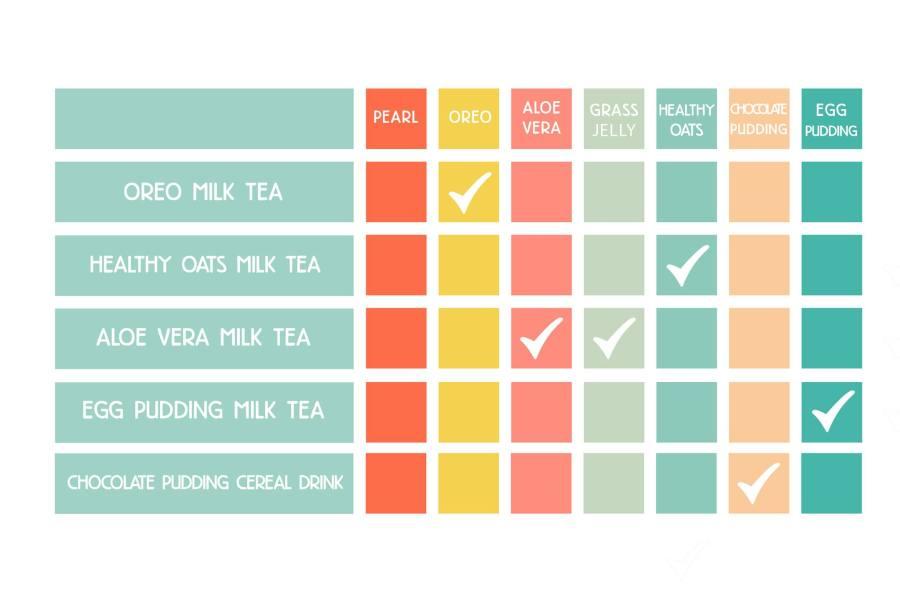 Dakasi Milk Tea Add Ons Guide 2