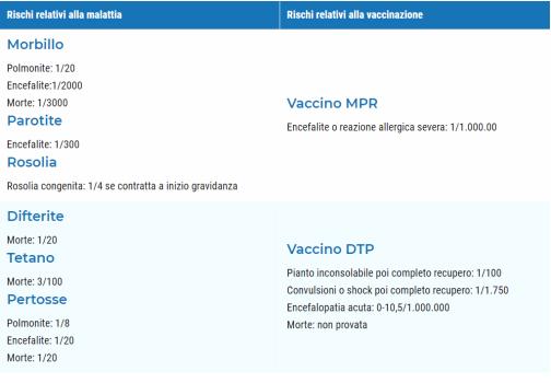 vaccini-covid-2021-c'e-davvero-da-preoccuparsi