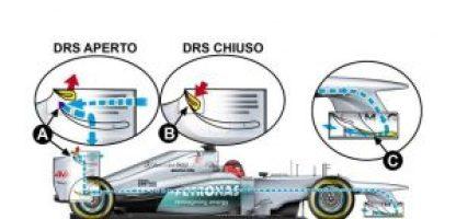 sprint-race-formula-1-dsr