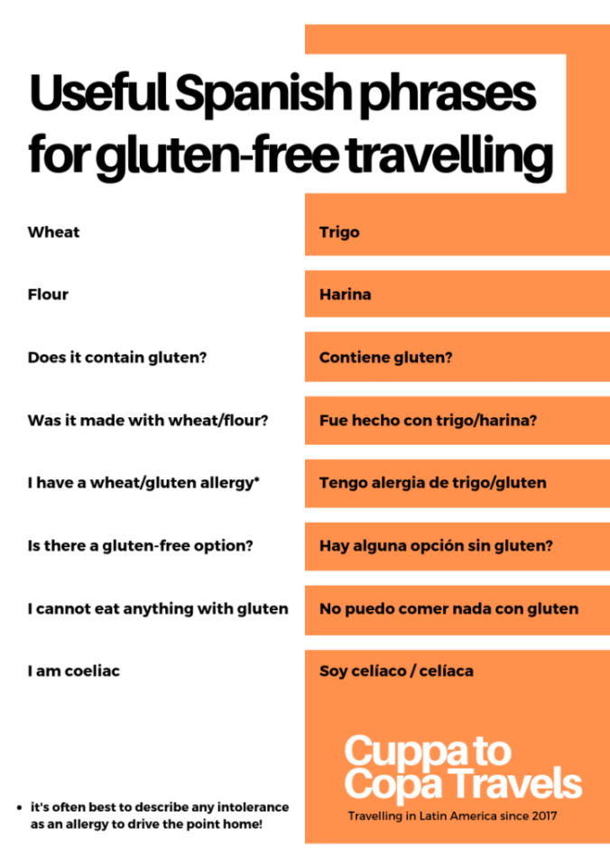 gluten-free in South America useful phrases for celiacs coeliacs eating GF in Latin America travels