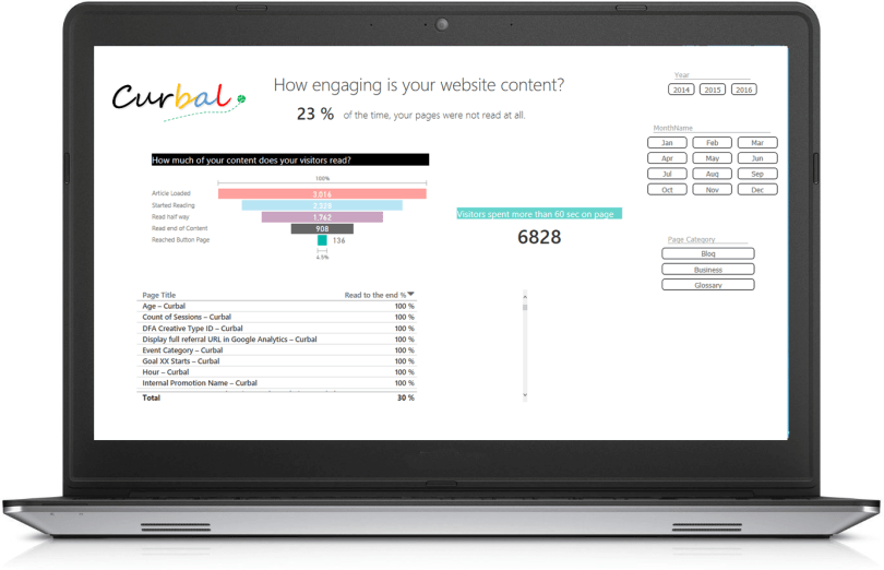 Engagement dashboard power bi google analytics1