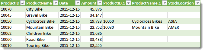 left outer power bi excel power query