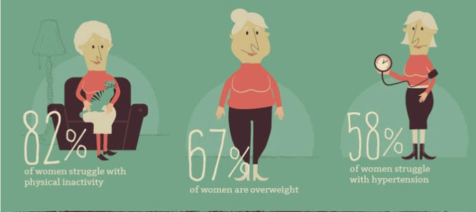Guide To Healthy Aging For Women _02