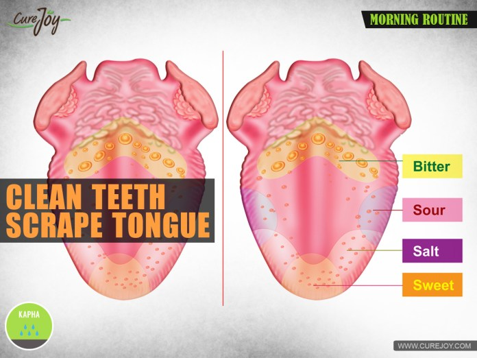 3-Clean-teeth-scrape-tongue