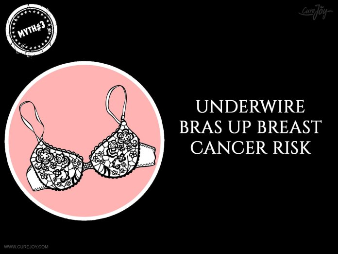 3-Underwire-bras-up-breast-cancer-risk