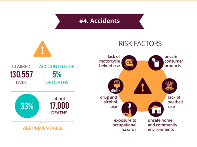 Prevention_and_Cure_Infographic-01-1_06