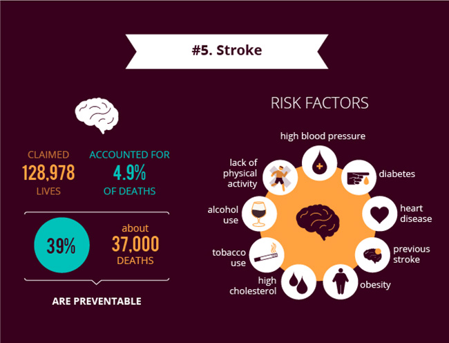 Prevention_and_Cure_Infographic-01-1_07