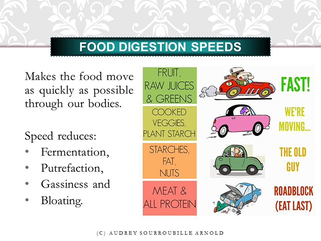 food-digestion_ft