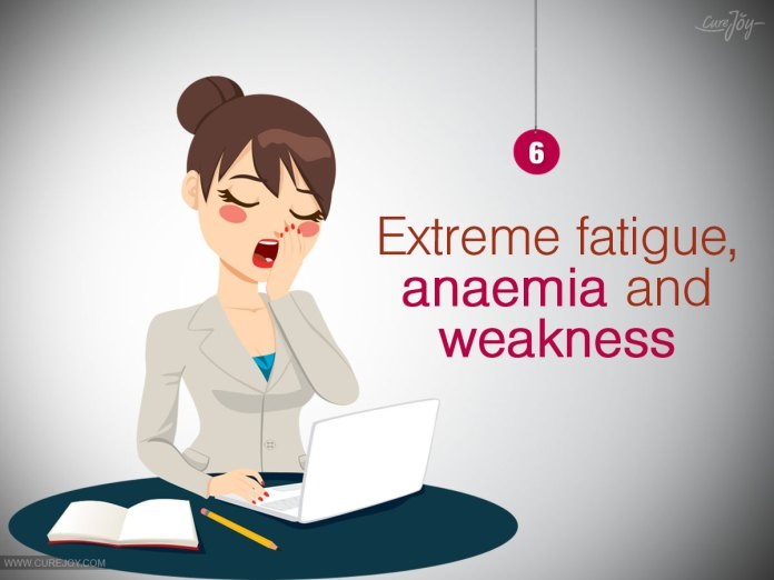 6-Extreme-fatigue,-anaemia-and-weakness