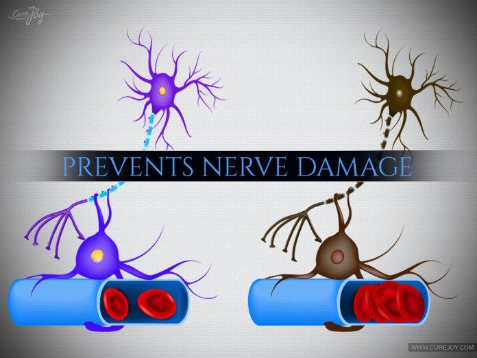 Prevents-Nerve-Damage