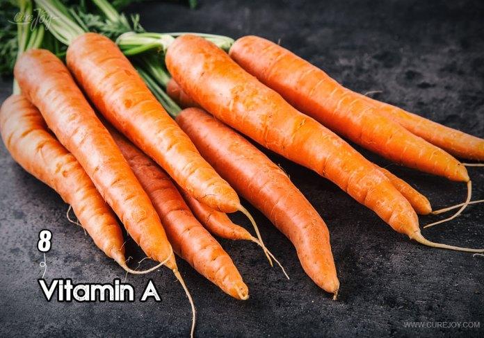 8-vitamin-a