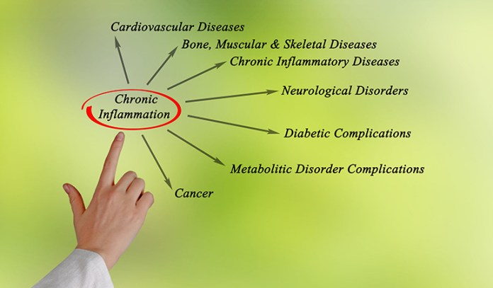 Gluten Is Linked To Autoimmune Diseases And Chronic Inflammation_Reasons To Avoid Gluten