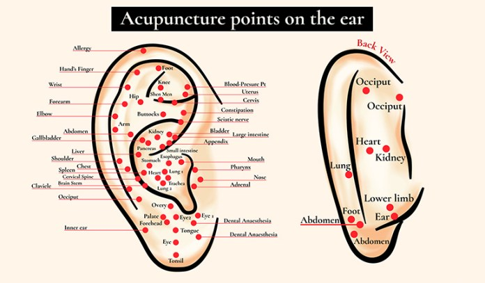 Balancing Practices For Ears