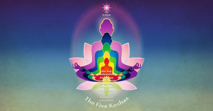 What Panchamaya Koshas Are And How To Experience Them