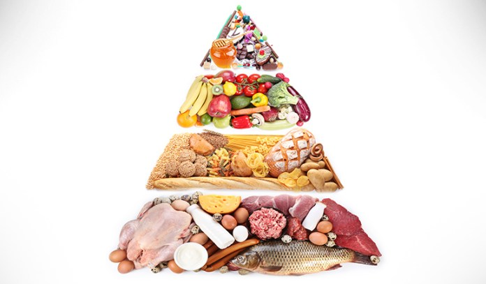 A Balanced Diet Can Help You Avoid A Nervous Breakdown