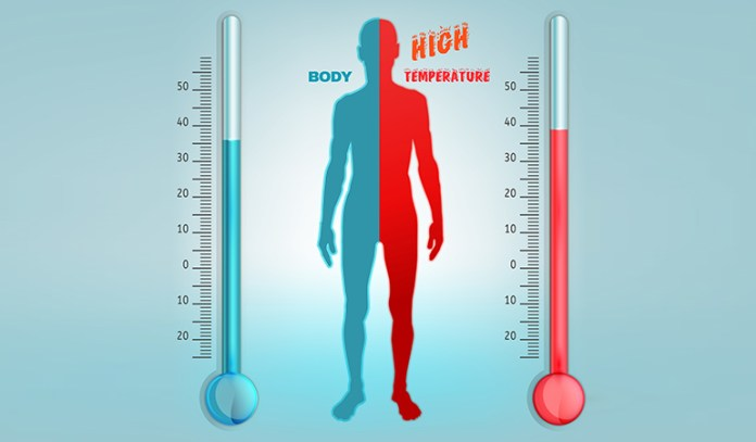 Sweating regulates the body temperature