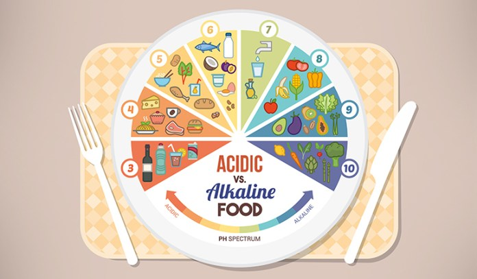 Foods burn to leave behind a residue that can either be acidic or alkaline, depending on what we eat.