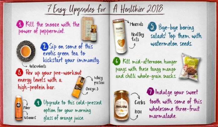 Easy Health upgrades for the year