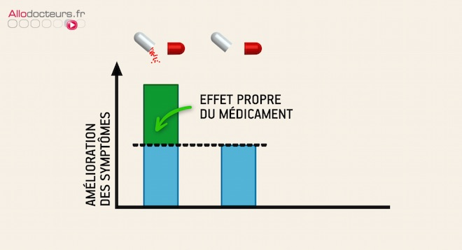 Chronique_Placebo_Florian_Gouthiere_1