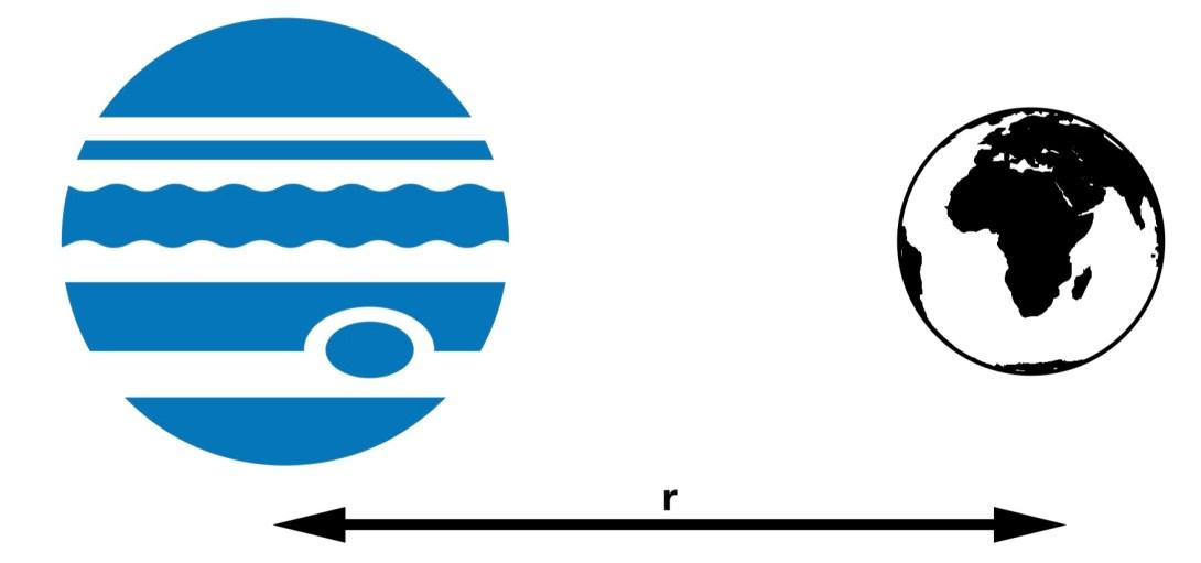 प्रकृति के 4 मूल बल - 1 - Curio Physics