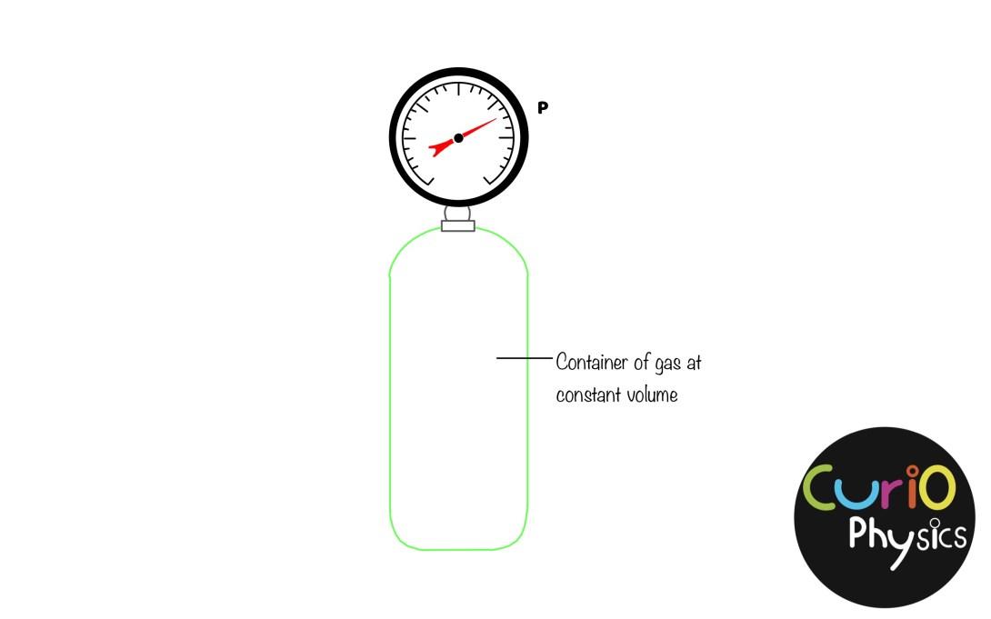 Temperature - 2 - Curio Physics
