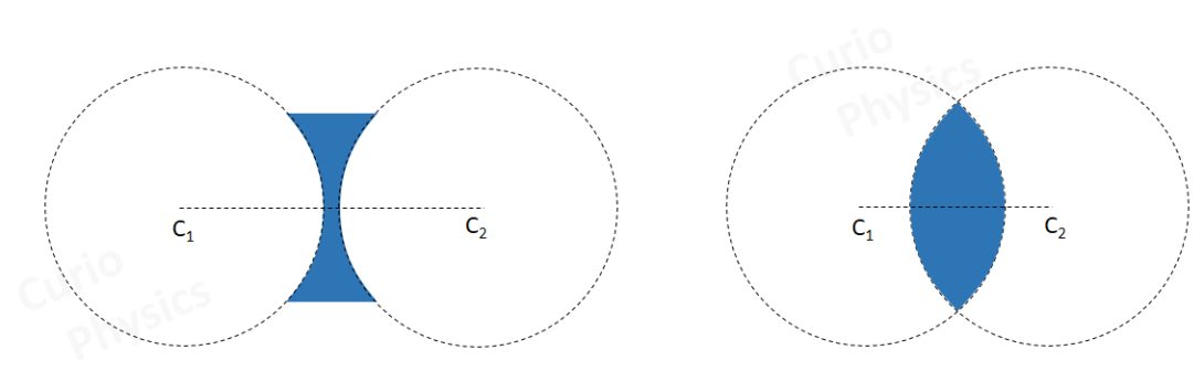 lens in hindi