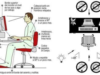 postura en el ordenador
