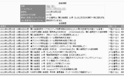 ショットガンリライター支援ツール ショットガンリローダー発進!