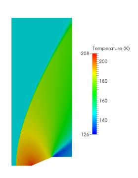 Temperature (K)