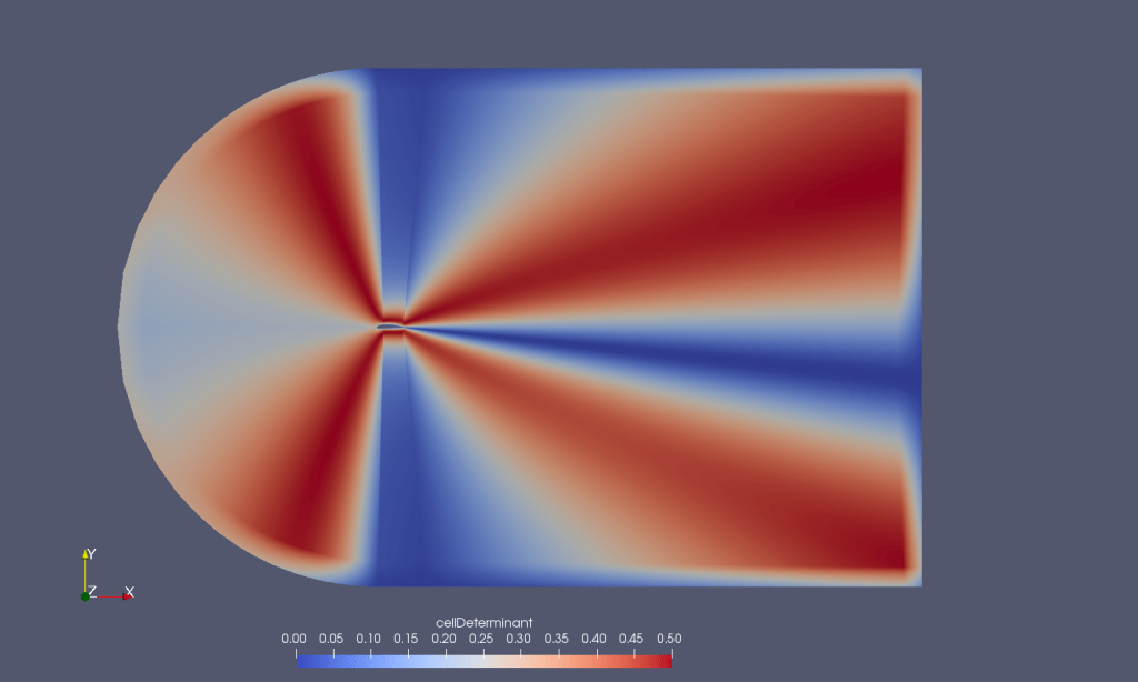 Automatic Airfoil C-Grid Generation for OpenFOAM – Rev 1
