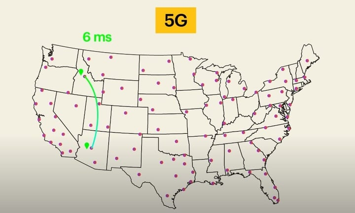 5G and low latency.