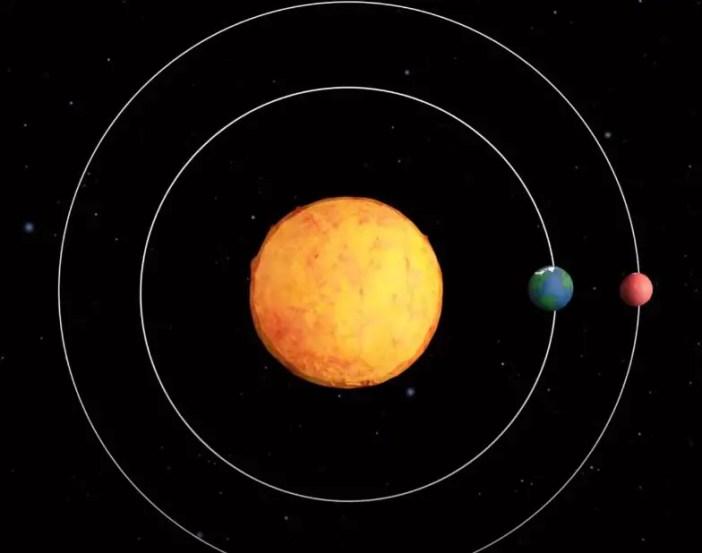 Most fuel-efficient orbit to Mars.
