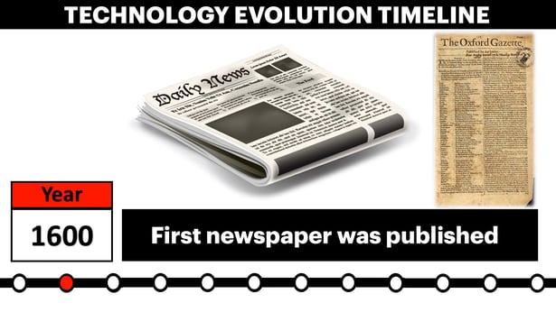 history of technology, first newspaper was published in the year 1600.