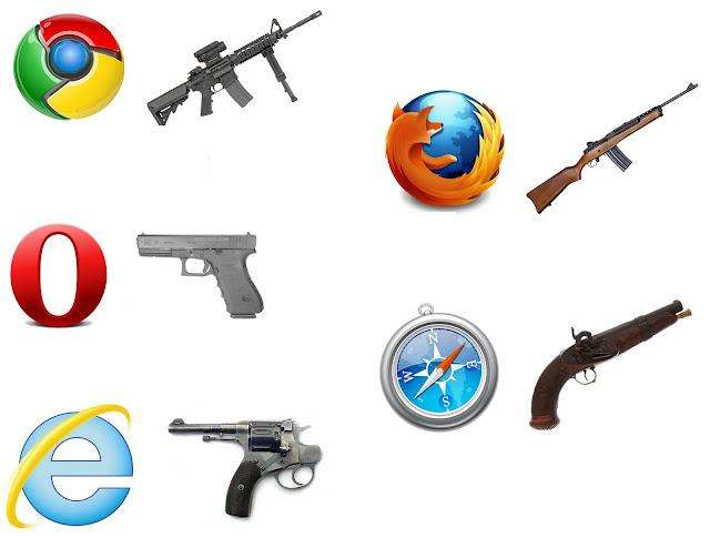 your-choice-of-weapon-in-the-browser-war-photo-u1