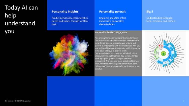 IBM Watson's view of Jason Nash