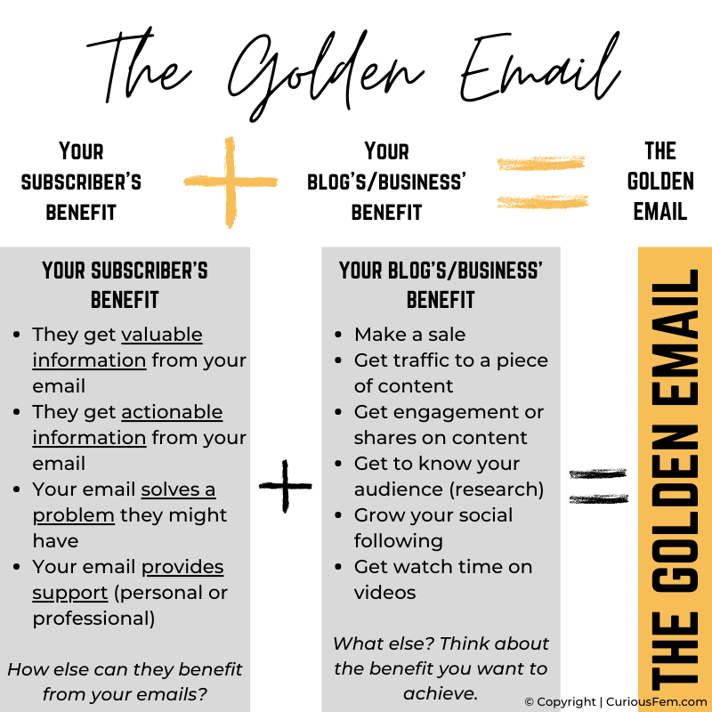 the golden email