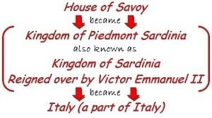 county of Nice, Savoy, Sardinia, Italy