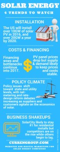 solar trends infographic