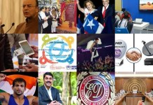 Current Affairs Today – December, 20th, 2017 | Latest News and Updates