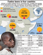 Famine looms in four countries