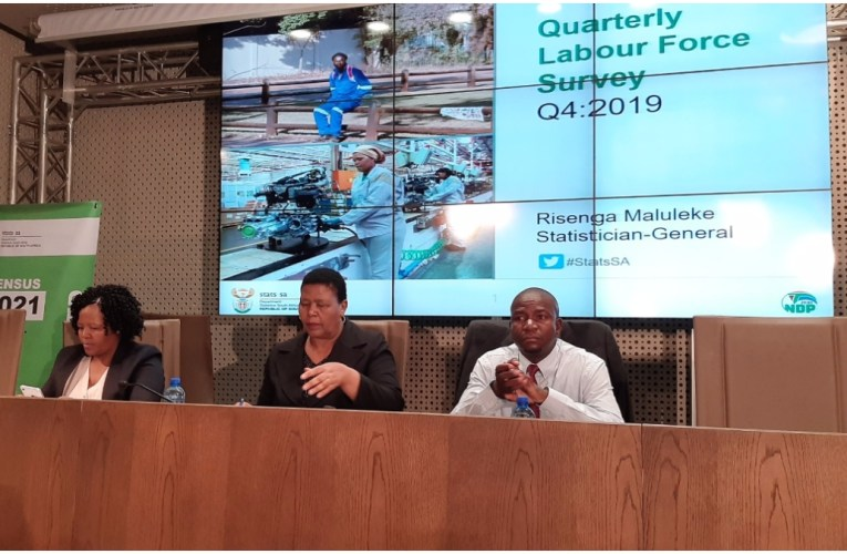 SA unemployment rate unchanged at 29.1% in 4th quarter of 2019